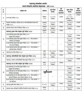 Mpsc 2020 calendar released note exam dates